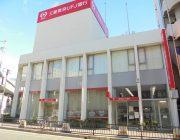 三菱東京UFJ銀行(260m)